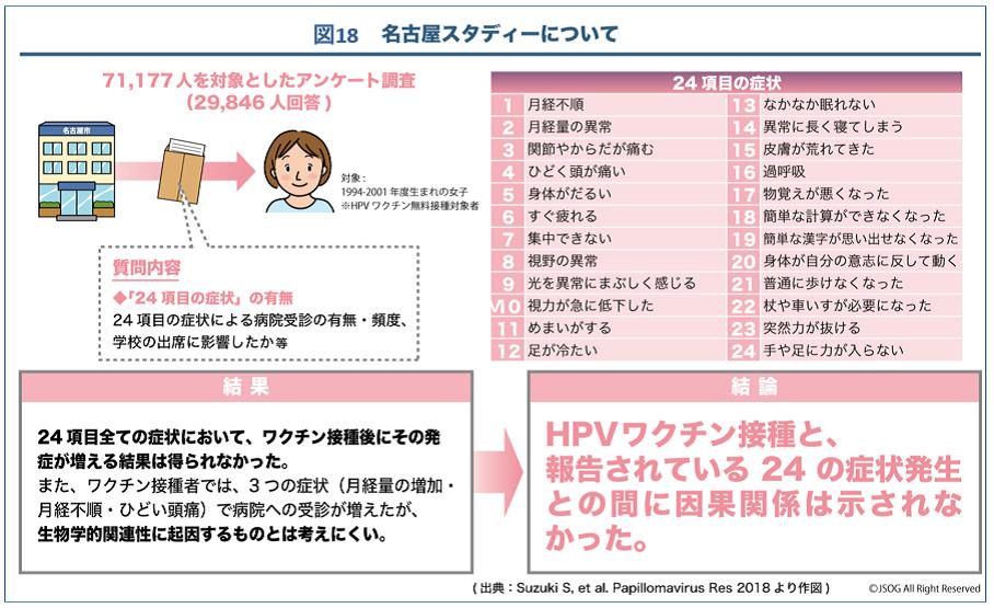 HPVワクチン解説図4